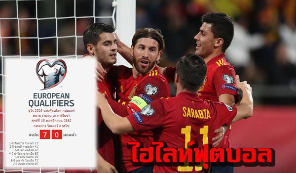 ไฮไลท์ฟุตบอล ยูโร 2020 รอบคัดเลือก สเปน 7-0 มอลต้า